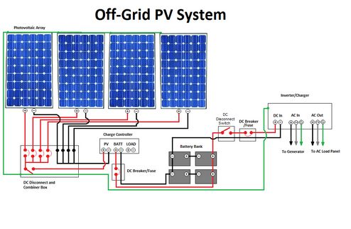 A Survey On Electric And Hybrid Electric Vehicle Technology in addition Cablingconnectiondiagrams besides TM 11 6130 385 340078 further PrintView also Simple Working Principle Of The Inverters. on home power inverter diagram